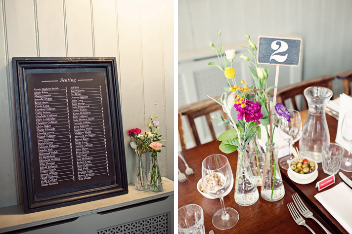 Seating plan and table numbers